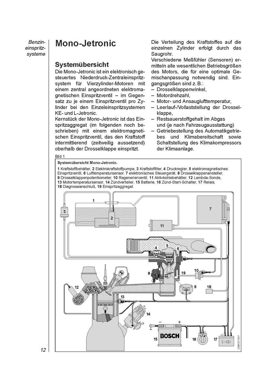 Mono-Jetronic SPI Bosch Motorsteuerung Bilder - FAQs - Fiat Uno IG