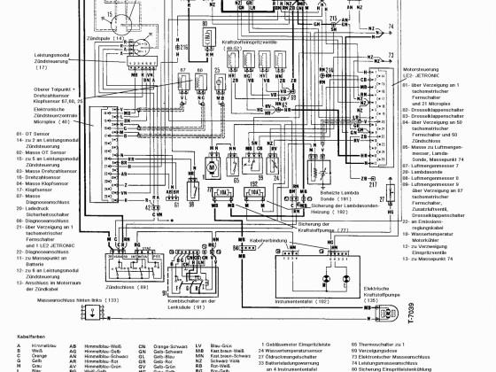 Turbo Kat Stromplan k